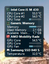 test temperature pc